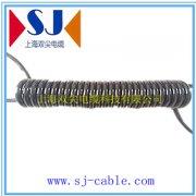 汽车用螺旋电缆